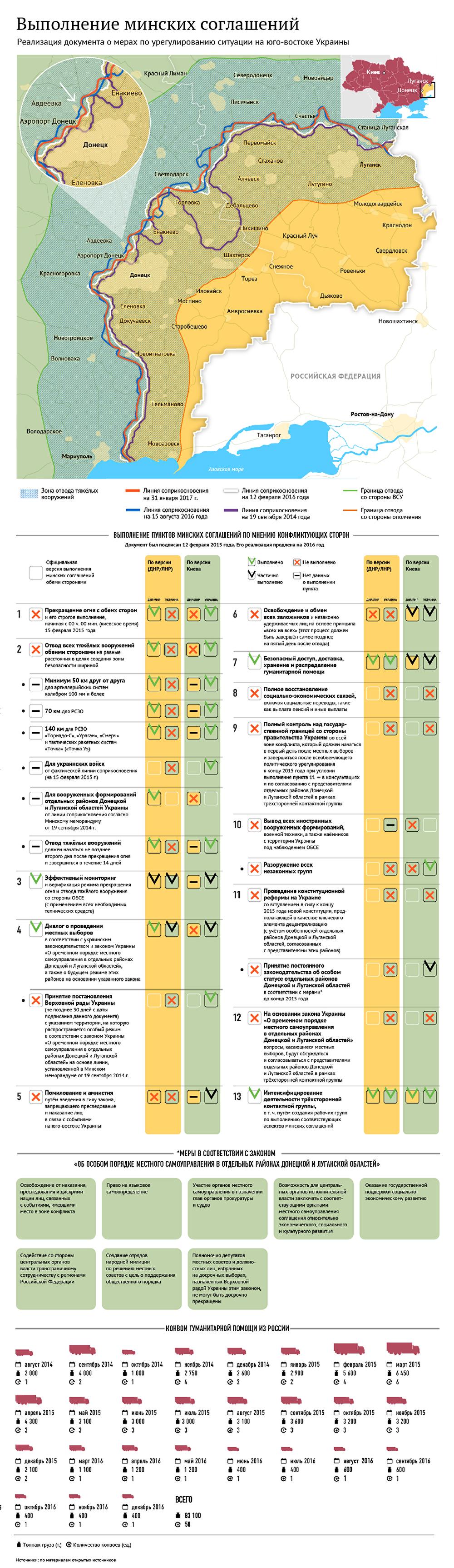 Ядерная катастрофа может стать результатом борьбы с российской монополией на Украине 27