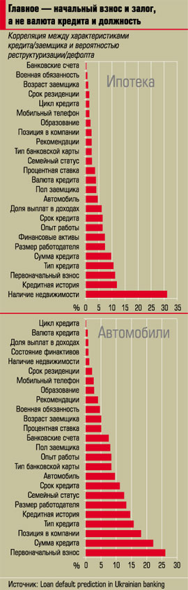 Украина   Финансы, банки   expert.ua, 11 марта 2013   № 946122 bc929e8c3e4