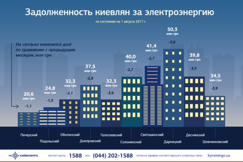 77c0f0cf2aff Украина   Электроэнергетика   energyland.infо, 23 августа 2017   № 2282335