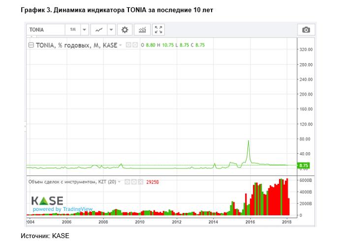 Наш контрагент ао capital partners член пражской фондовой биржи