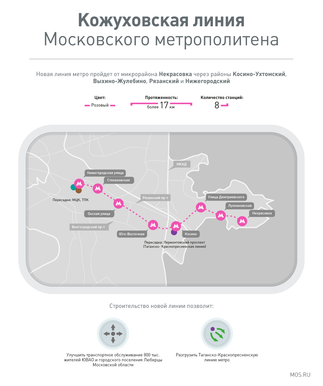 Справка для работы в МО для иностр граждан Волгоградский проспект медицинская справка на нарезное оружие 24 поликлиника