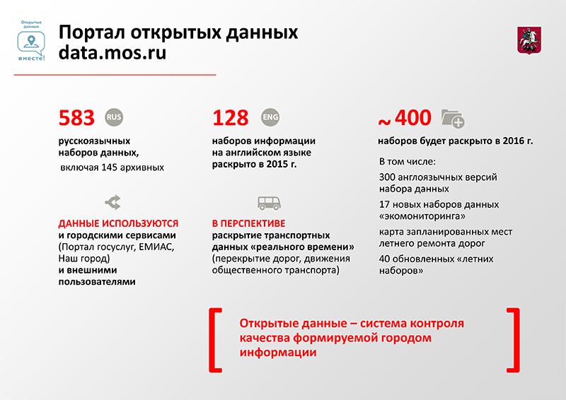 Где получить социальную карту москвича и пособие на ребенка зюбликово как получить клубную карту dяgilev