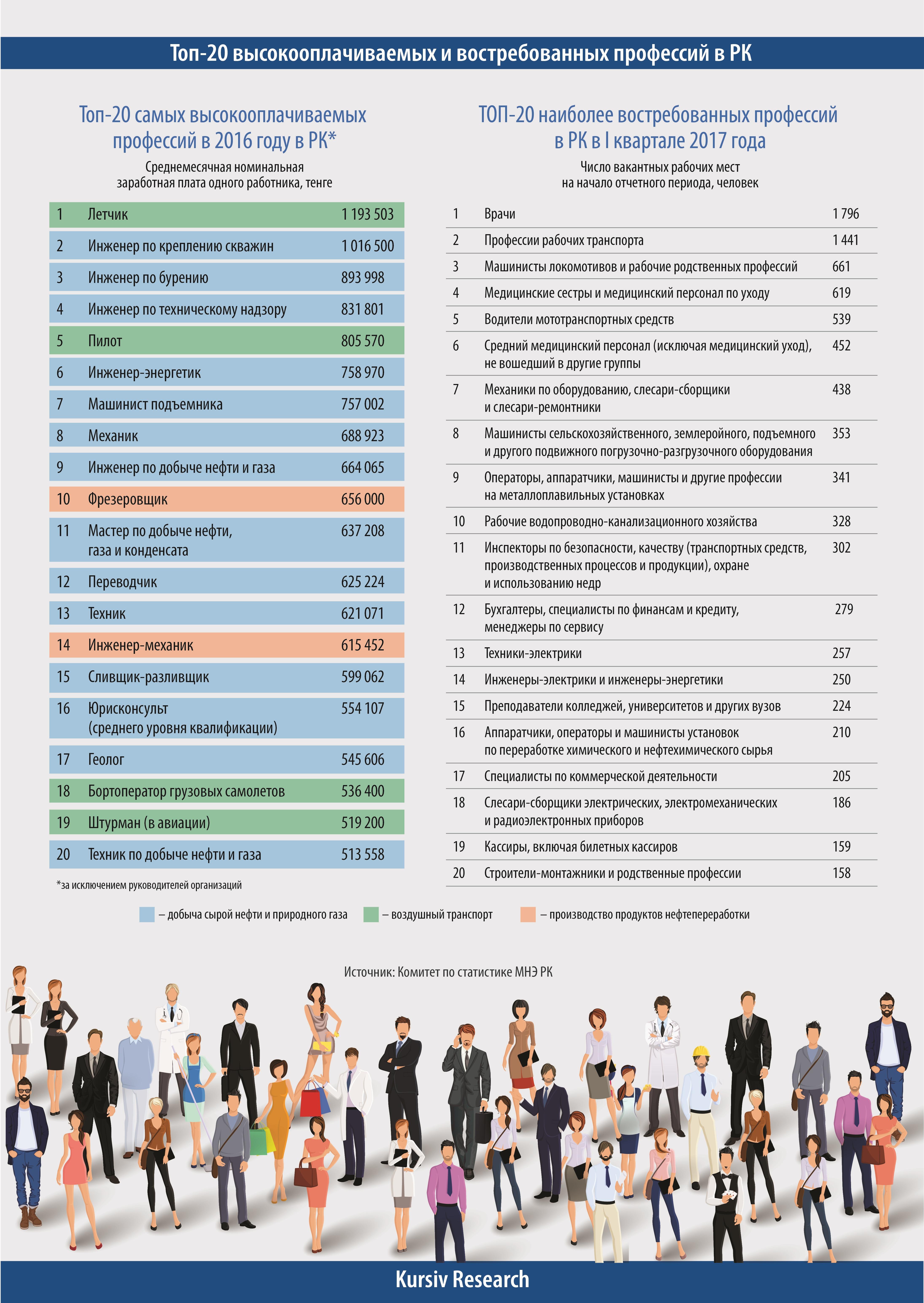 Казахстан   Госбюджет, налоги, цены   kursiv.kz, 6 июля 2017   № 2234057  Айгуль Ибраева b0bc2d5d223