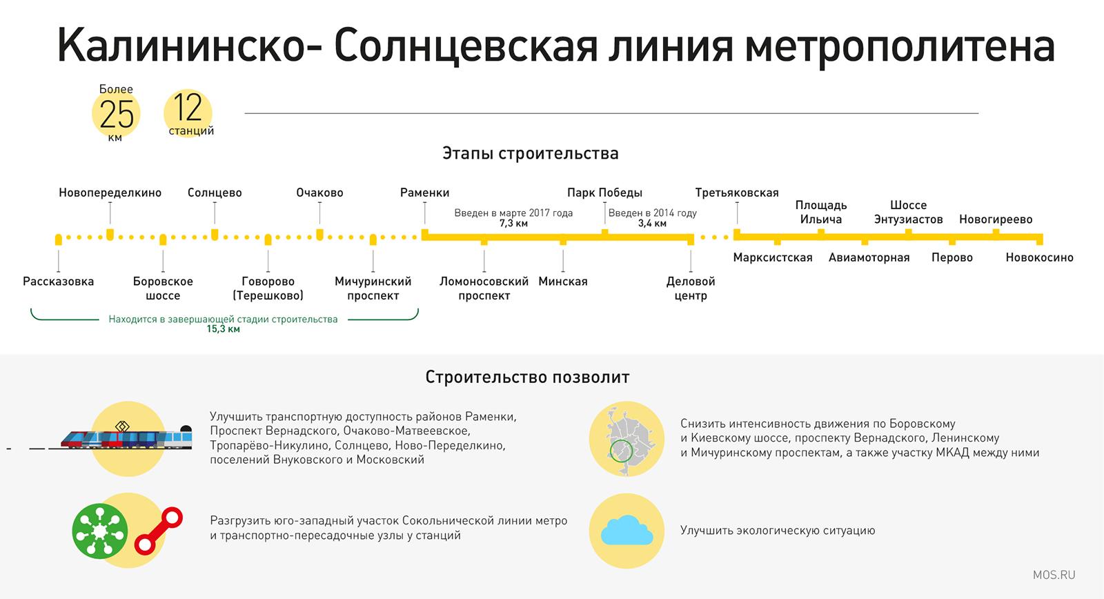 Справка о свободном посещении вуза Новохохловская медведковский бассейн на заповедной справка