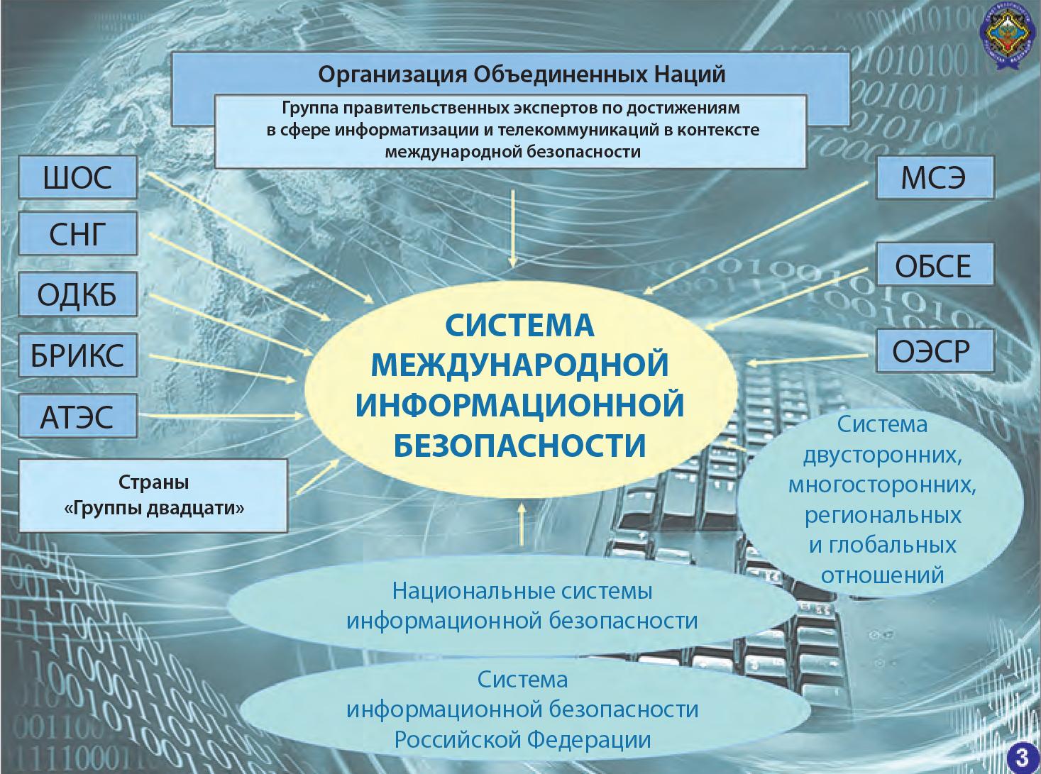 Русские хакеры атакуют Госдеп США похищая конфиденциальные данные