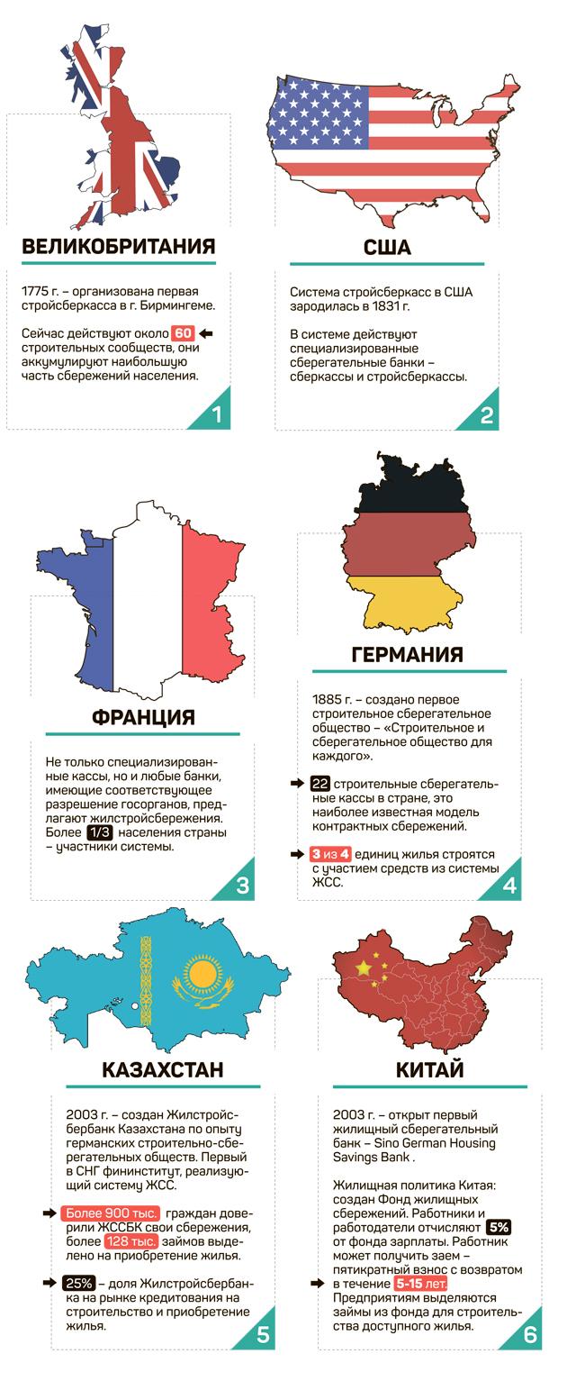 Forbes Russia: Крах Югры: кому выдавал кредиты банк Алексея Хотина