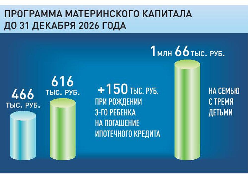 Рефинансирование ипотеки 2020 сбербанк